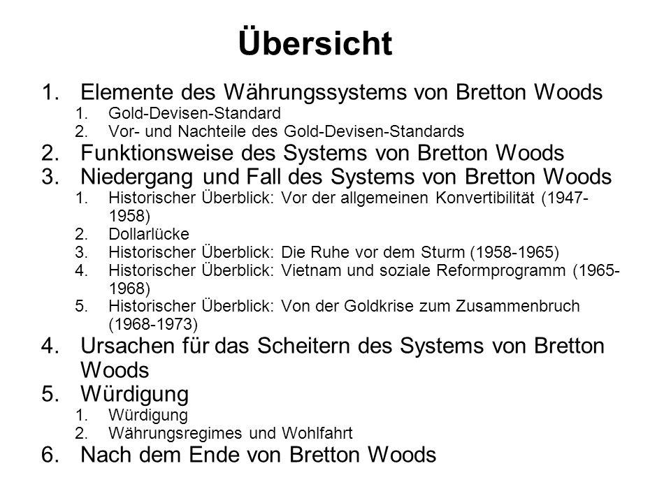 Übersicht Elemente des Währungssystems von Bretton Woods