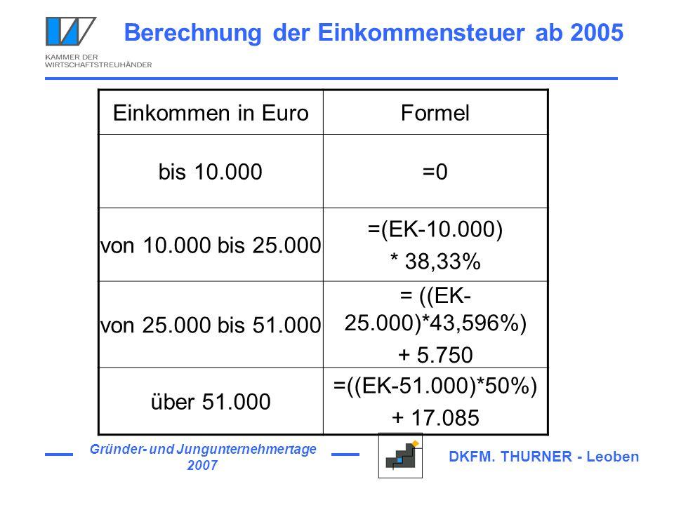 Berechnung der Einkommensteuer ab 2005