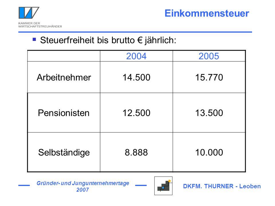 Einkommensteuer Steuerfreiheit bis brutto € jährlich: 2004 2005
