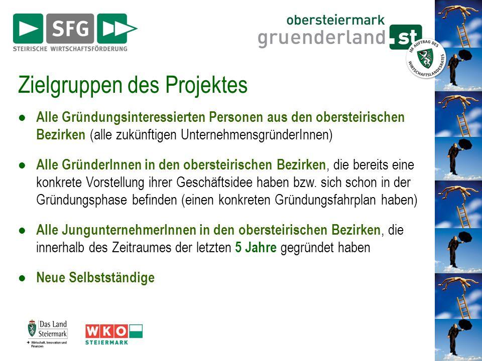 Zielgruppen des Projektes