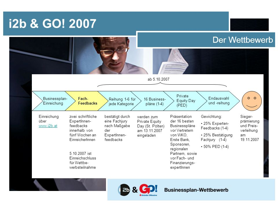 i2b & GO! 2007 Der Wettbewerb ab 5.10.2007 Private Equity Day (PED)