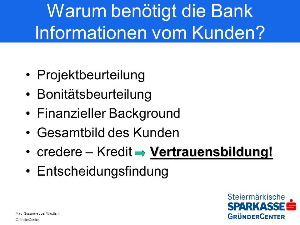 Warum benötigt die Bank Informationen vom Kunden
