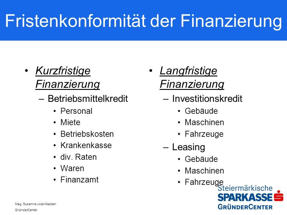 Fristenkonformität der Finanzierung