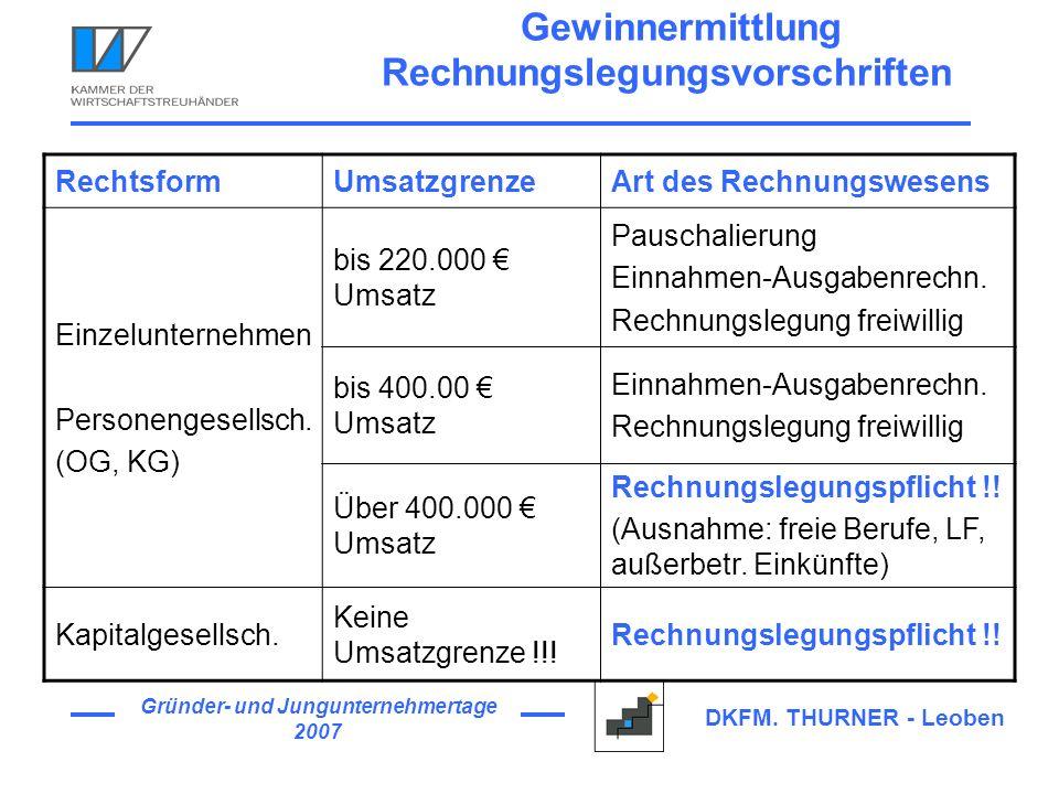 Gewinnermittlung Rechnungslegungsvorschriften