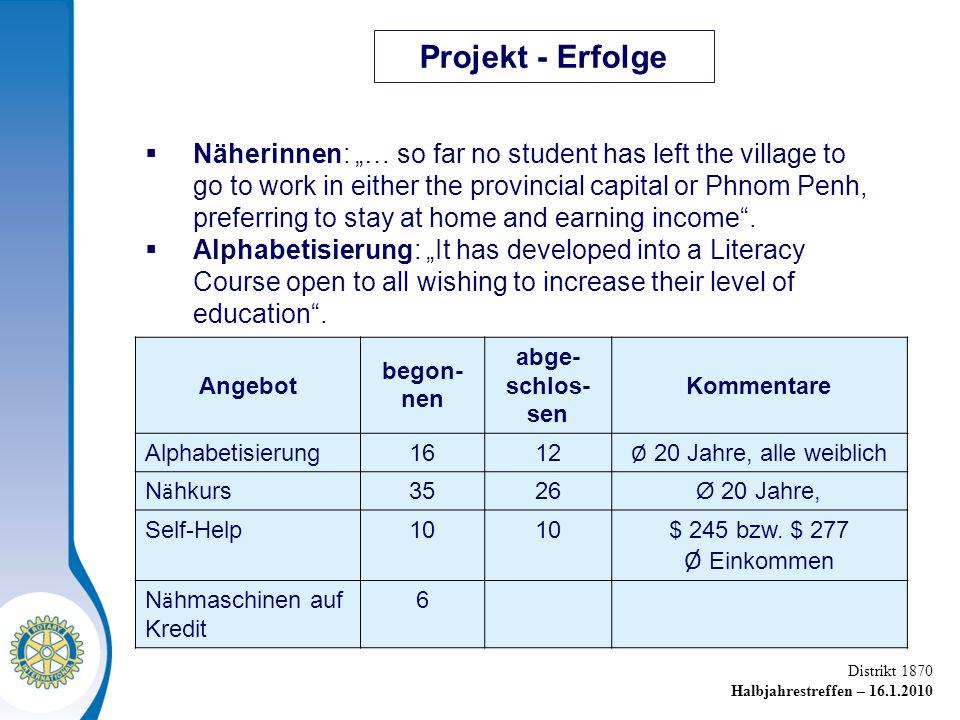 Projekt - Erfolge