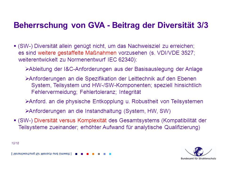 Beherrschung von GVA - Beitrag der Diversität 3/3