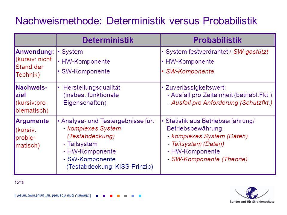 Nachweismethode: Deterministik versus Probabilistik