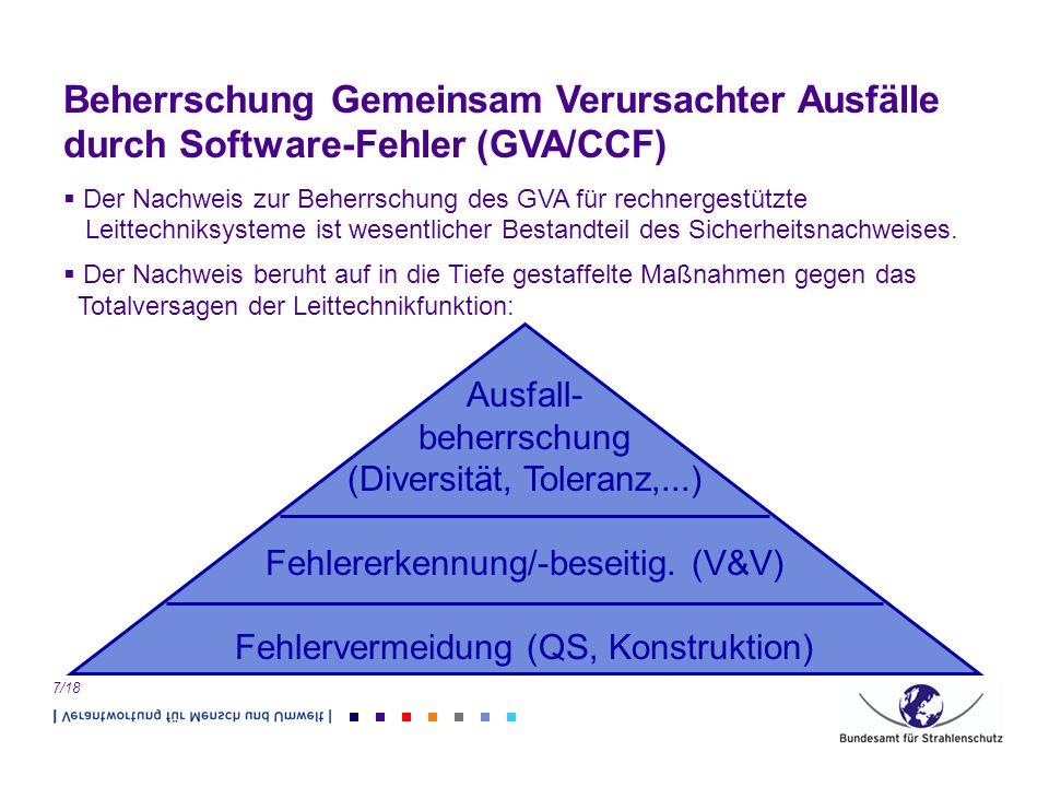 Beherrschung Gemeinsam Verursachter Ausfälle durch Software-Fehler (GVA/CCF)