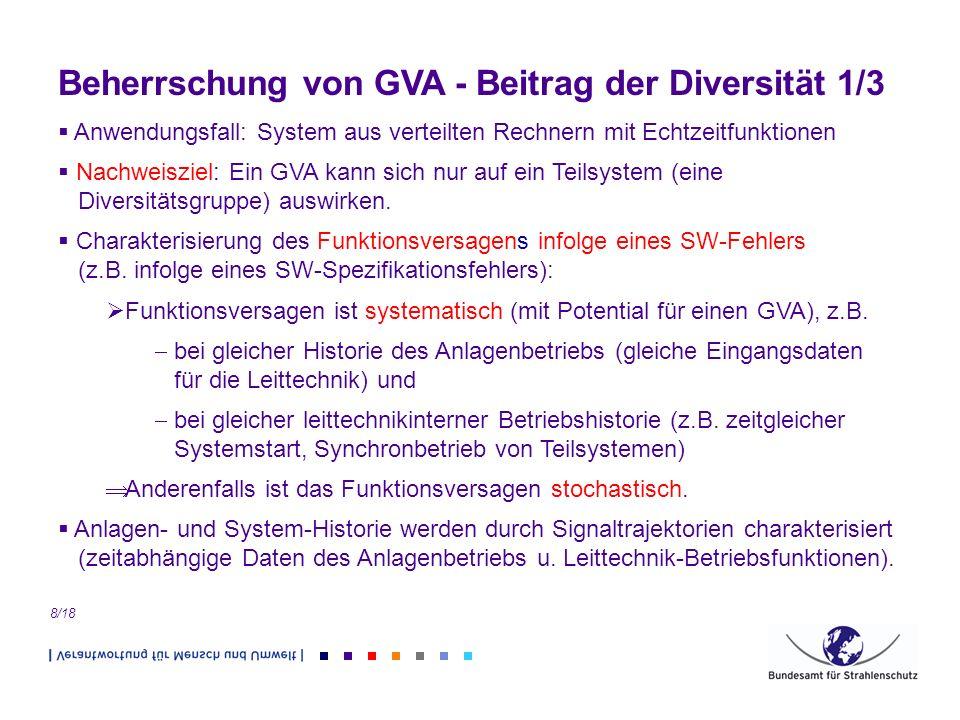 Beherrschung von GVA - Beitrag der Diversität 1/3
