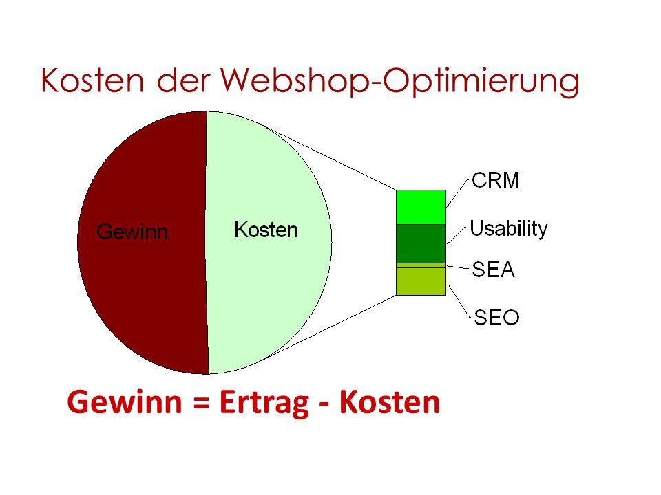 Kosten der Webshop-Optimierung