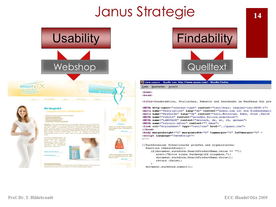 Janus Strategie Usability Findability Webshop Quelltext