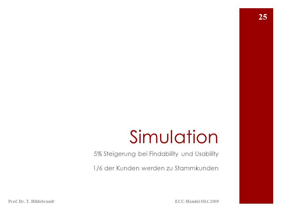 Simulation 5% Steigerung bei Findability und Usability