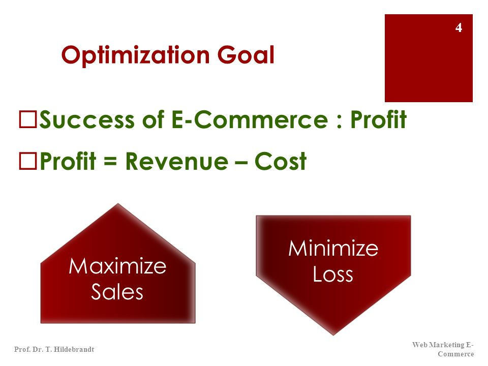 Success of E-Commerce : Profit Profit = Revenue – Cost