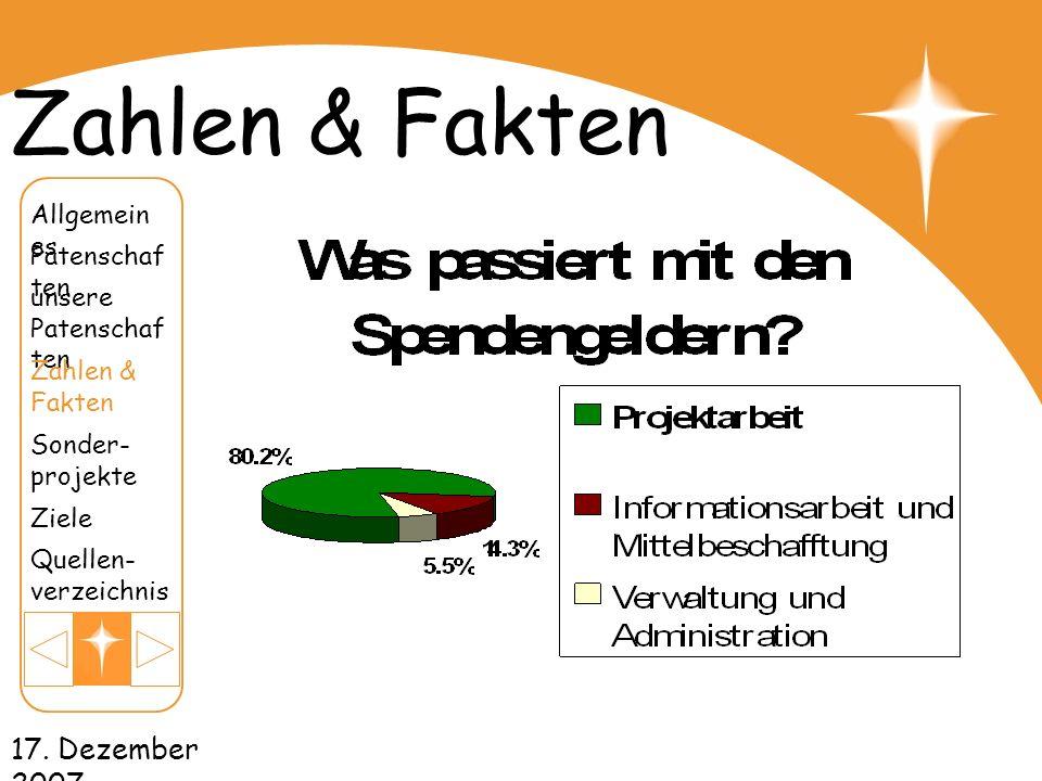 Zahlen & Fakten 17. Dezember 2007 Allgemeines Patenschaften