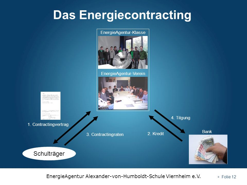 Das Energiecontracting