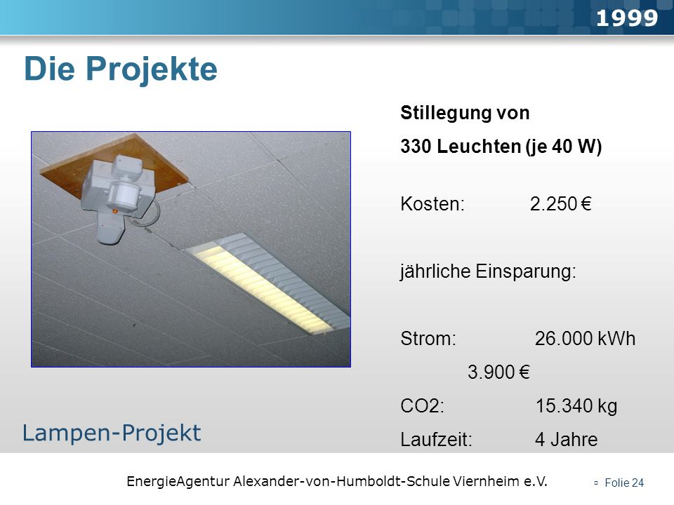Die Projekte 1999 Lampen-Projekt Stillegung von 330 Leuchten (je 40 W)