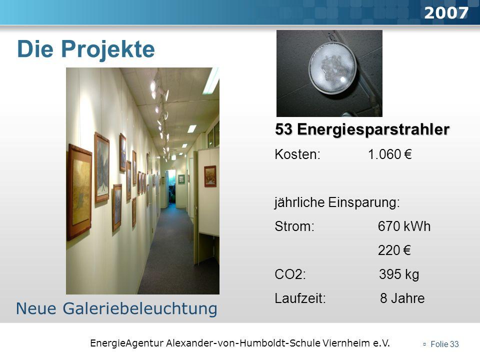 Die Projekte 2007 53 Energiesparstrahler Neue Galeriebeleuchtung