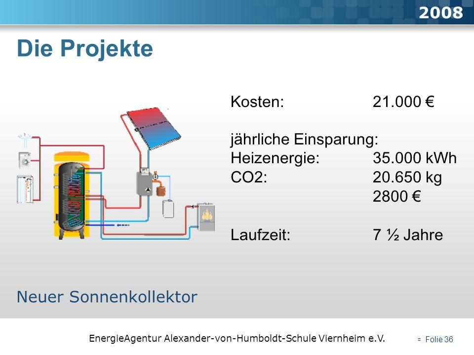 Die Projekte 2008 Kosten: 21.000 € jährliche Einsparung: