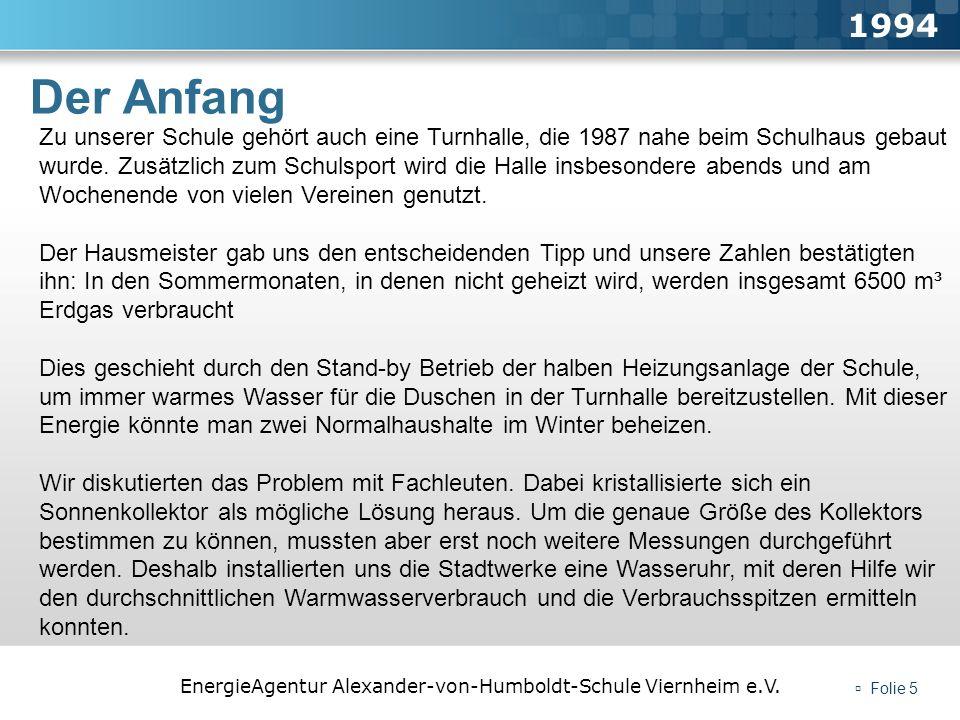 1994 Der Anfang.