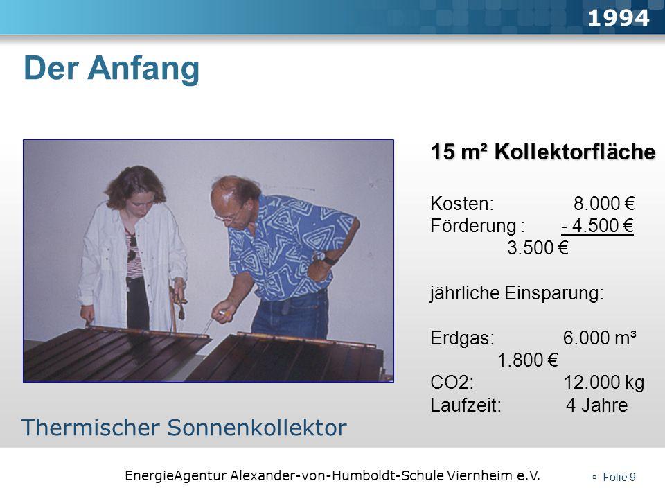 Der Anfang 1994 15 m² Kollektorfläche Thermischer Sonnenkollektor