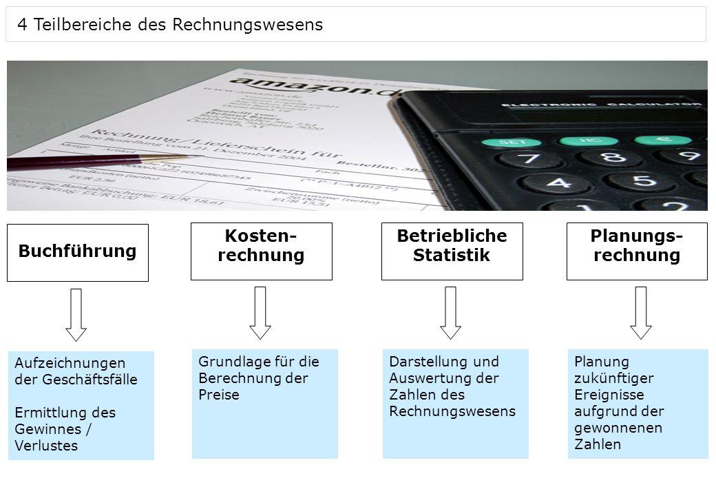 Buchführung Kosten-rechnung Betriebliche Statistik Planungs-rechnung