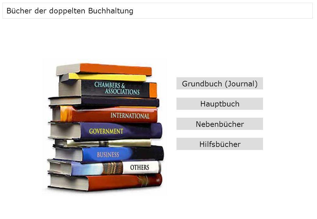 Bücher der doppelten Buchhaltung