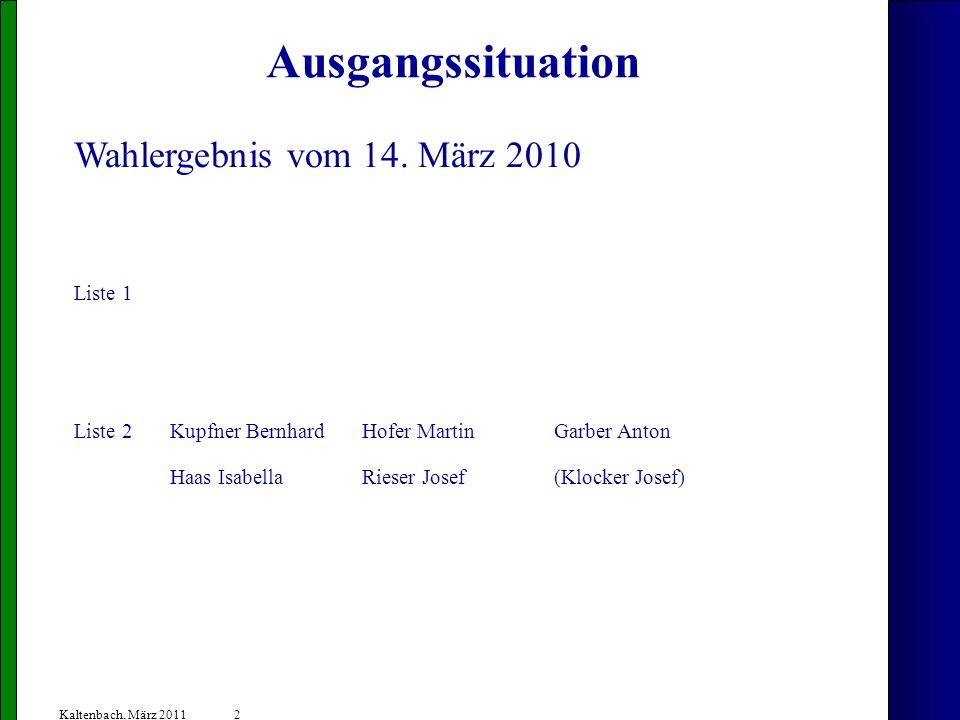 Ausgangssituation Wahlergebnis vom 14. März 2010 Liste 1
