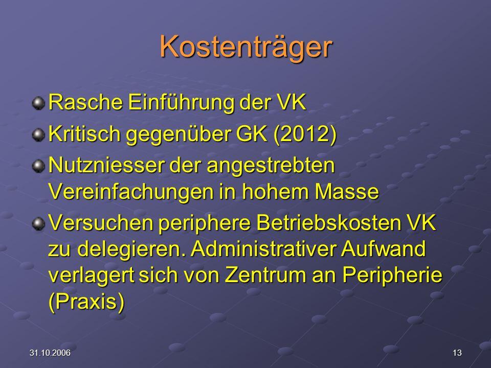 Kostenträger Rasche Einführung der VK Kritisch gegenüber GK (2012)