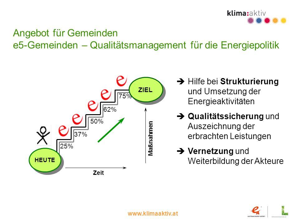 Angebot für Gemeinden e5-Gemeinden – Qualitätsmanagement für die Energiepolitik
