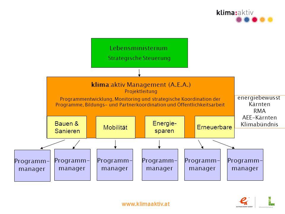 klima:aktiv Management (A.E.A.)