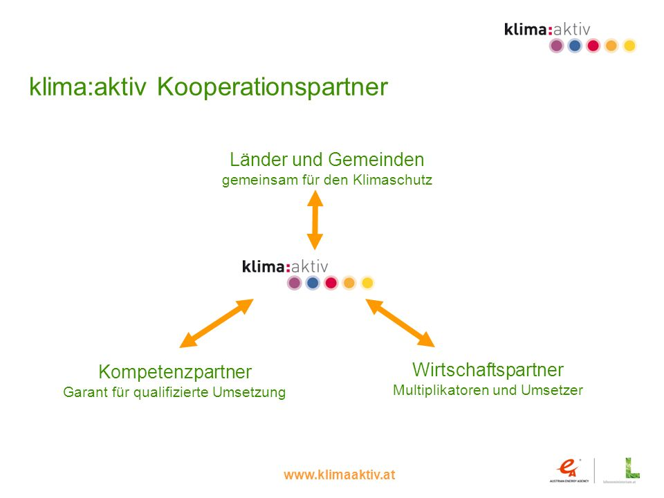 klima:aktiv Kooperationspartner