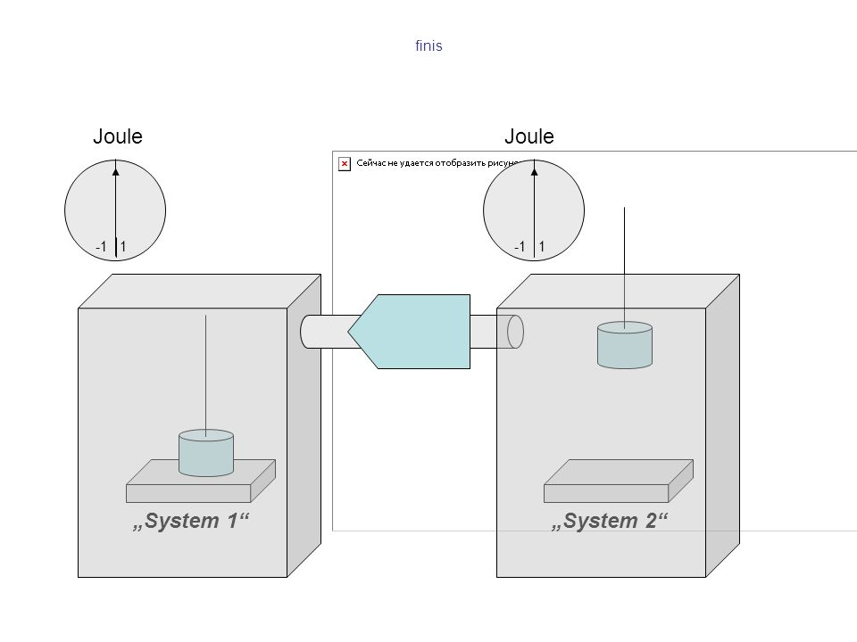 "finis Joule Joule ""System 1 ""System 2"