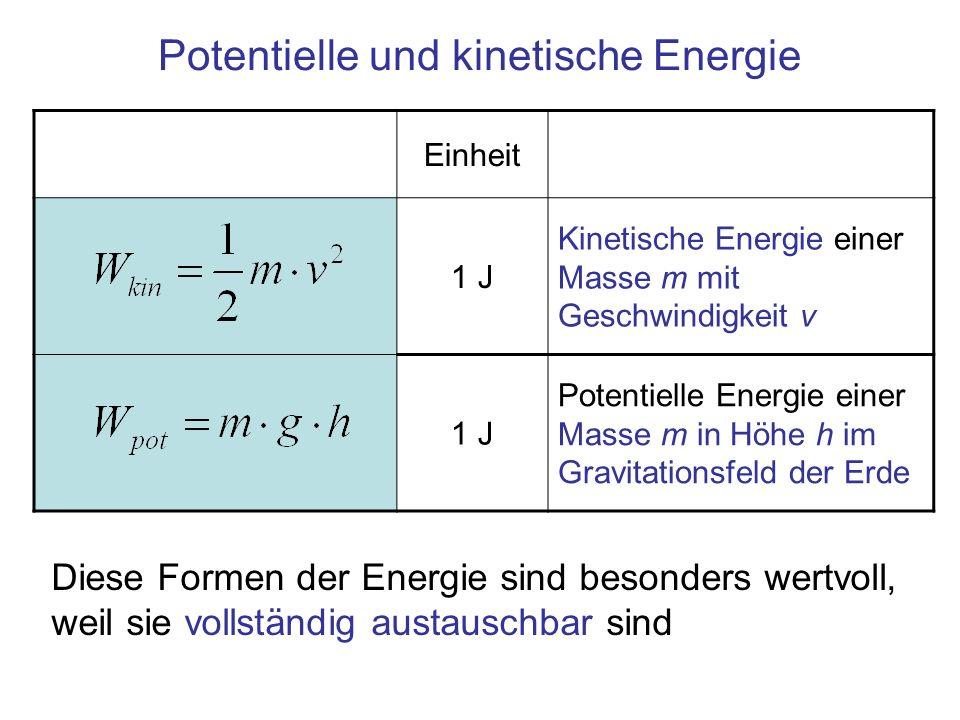 Potentielle und kinetische Energie
