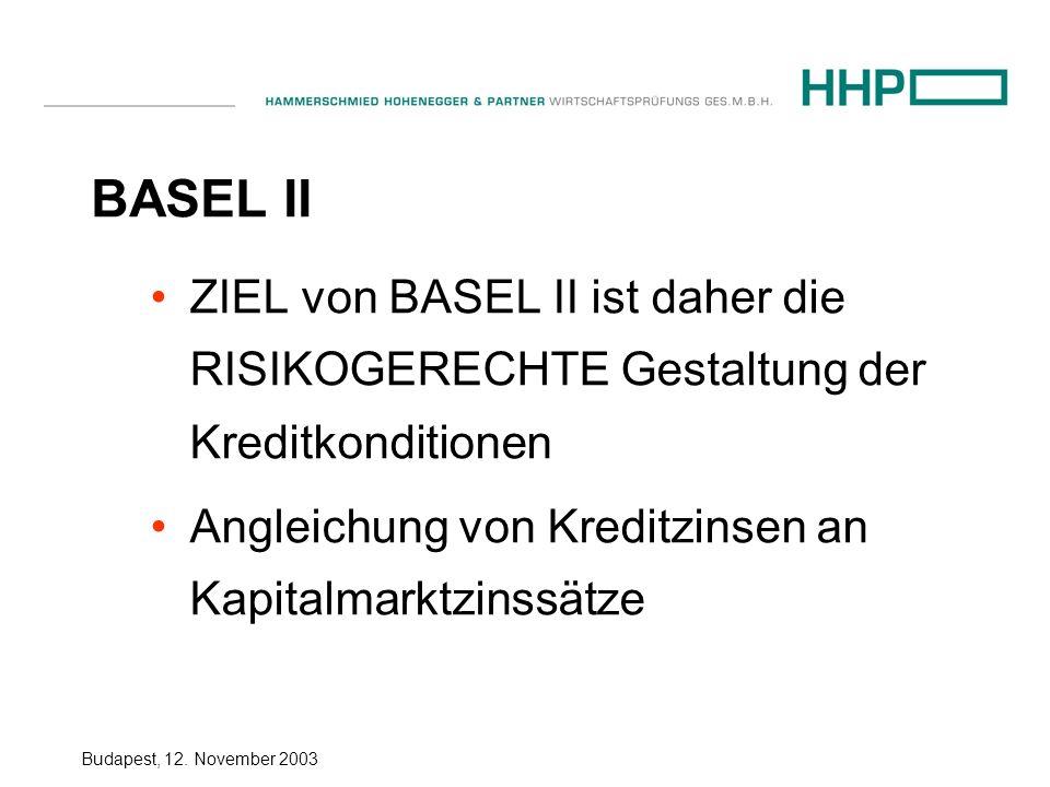 BASEL II ZIEL von BASEL II ist daher die RISIKOGERECHTE Gestaltung der Kreditkonditionen. Angleichung von Kreditzinsen an Kapitalmarktzinssätze.