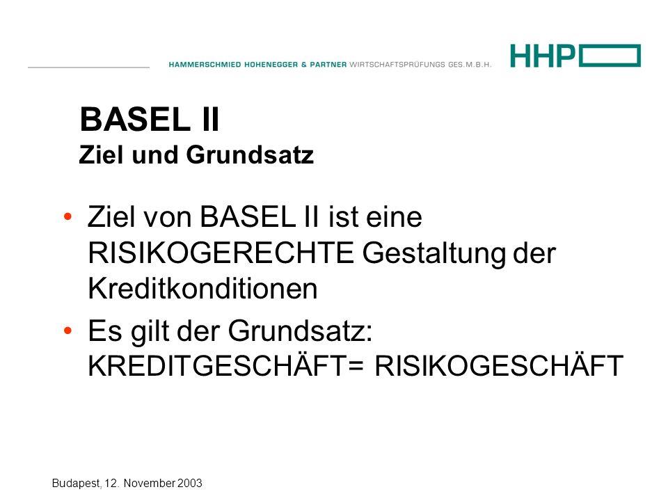 BASEL II Ziel und Grundsatz