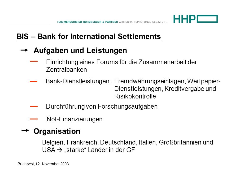 BIS – Bank for International Settlements