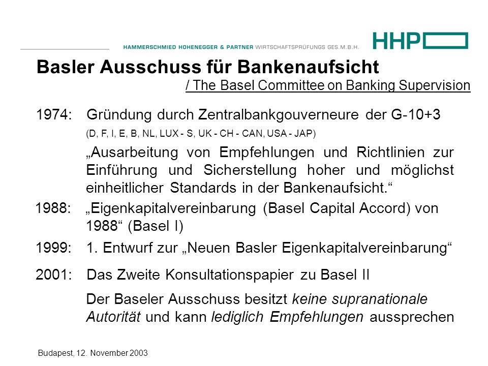Basler Ausschuss für Bankenaufsicht