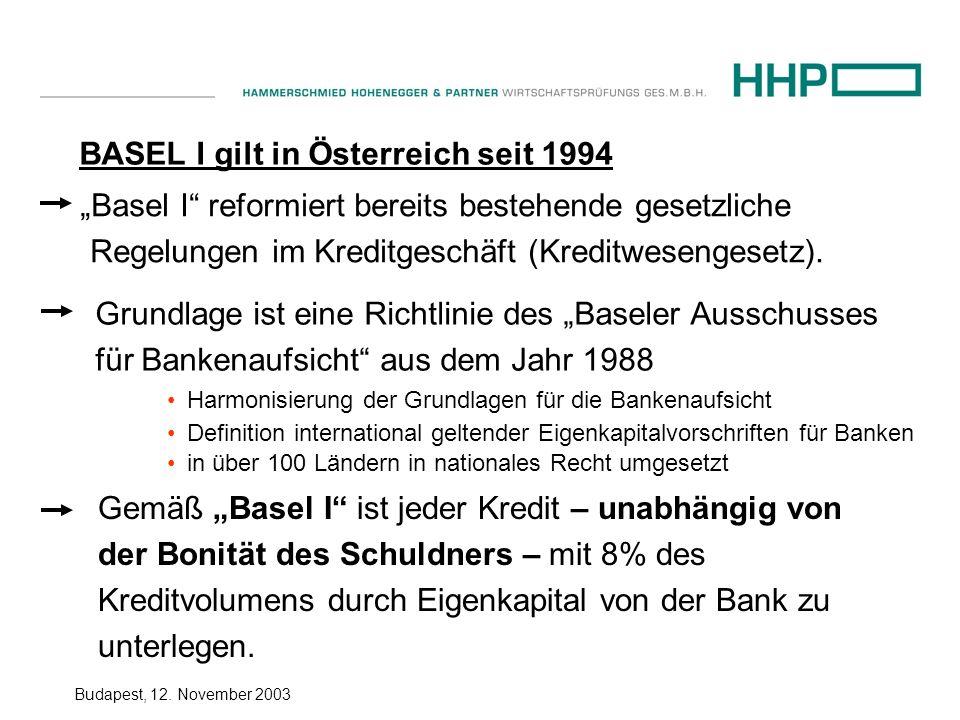 BASEL I gilt in Österreich seit 1994