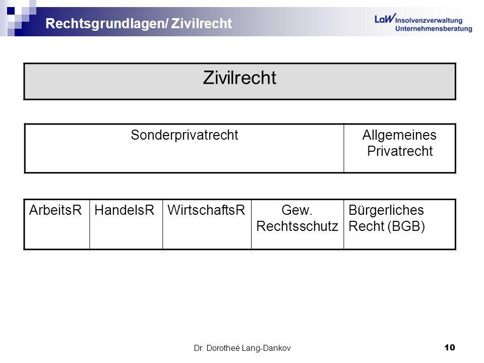 Rechtsgrundlagen/ Zivilrecht