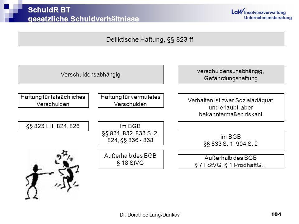 SchuldR BT gesetzliche Schuldverhältnisse