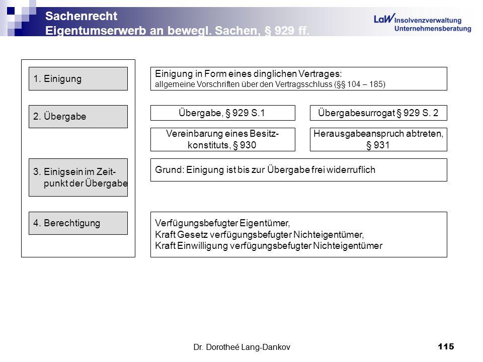 Sachenrecht Eigentumserwerb an bewegl. Sachen, § 929 ff.