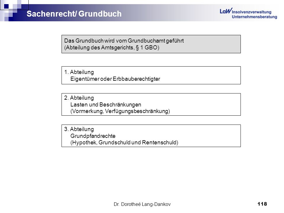 Sachenrecht/ Grundbuch