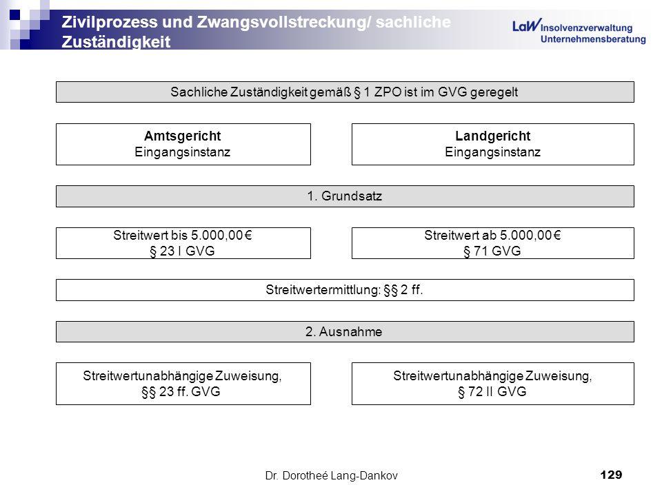 Zivilprozess und Zwangsvollstreckung/ sachliche Zuständigkeit