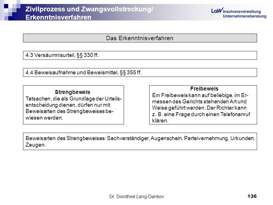 Zivilprozess und Zwangsvollstreckung/ Erkenntnisverfahren