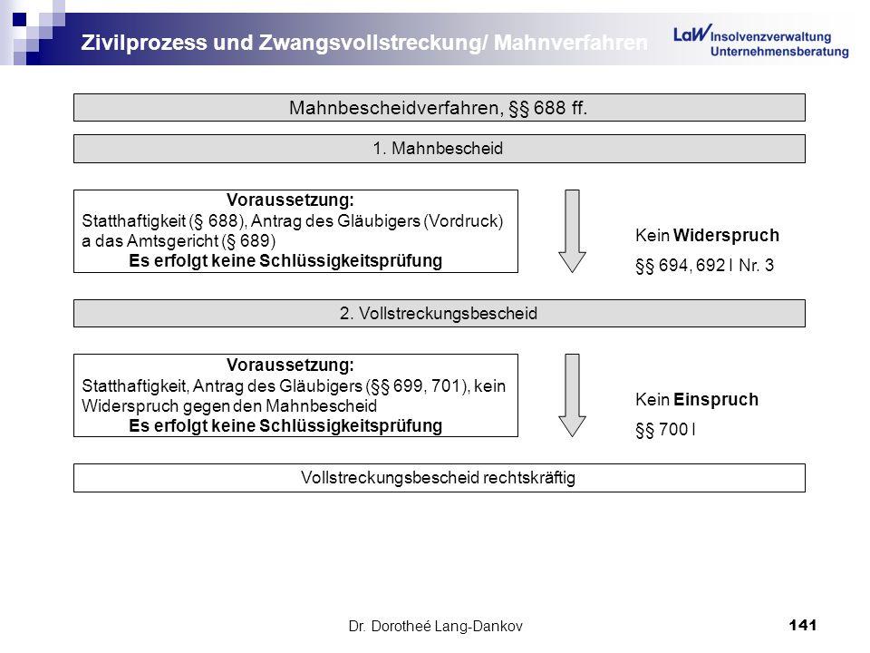 Zivilprozess und Zwangsvollstreckung/ Mahnverfahren