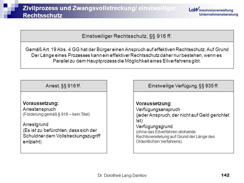 Zivilprozess und Zwangsvollstreckung/ einstweiliger Rechtsschutz