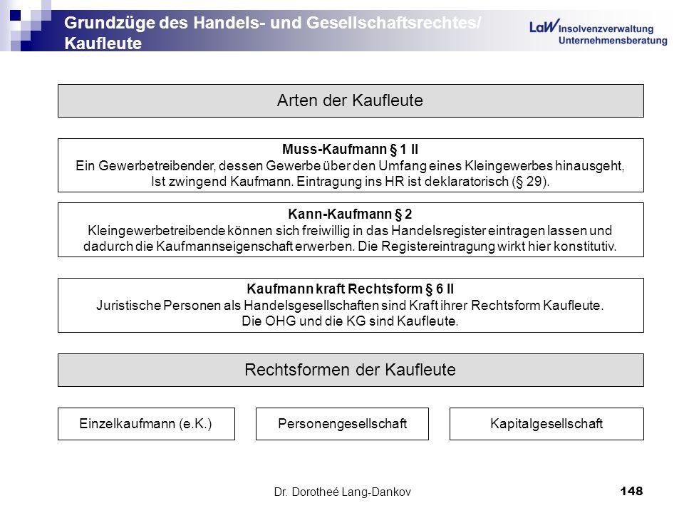 Grundzüge des Handels- und Gesellschaftsrechtes/ Kaufleute