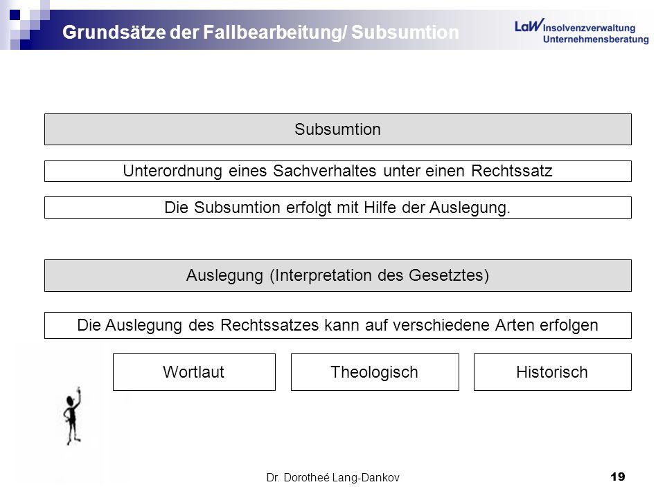 Grundsätze der Fallbearbeitung/ Subsumtion