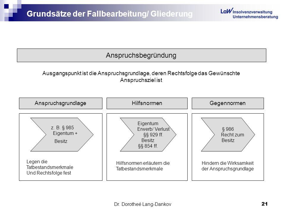 Grundsätze der Fallbearbeitung/ Gliederung