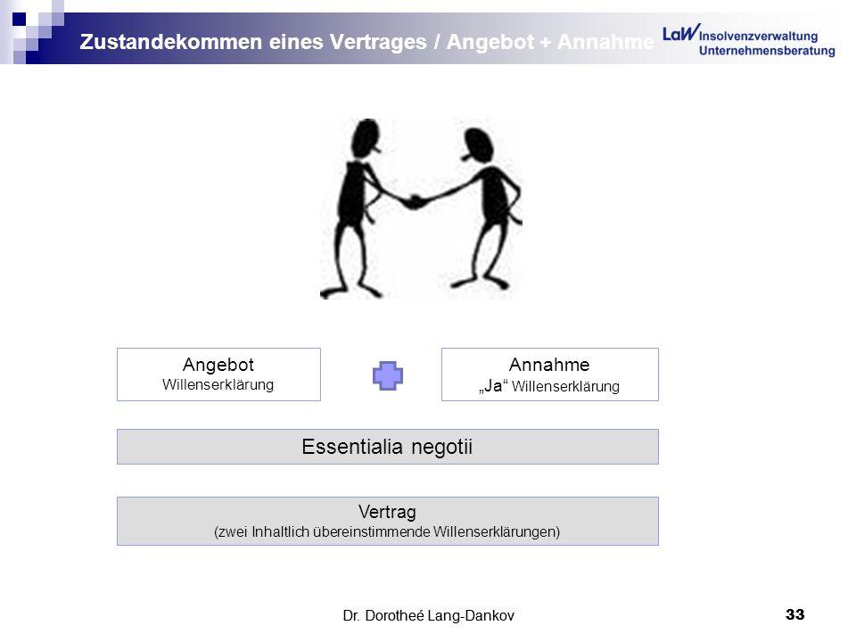 Zustandekommen eines Vertrages / Angebot + Annahme